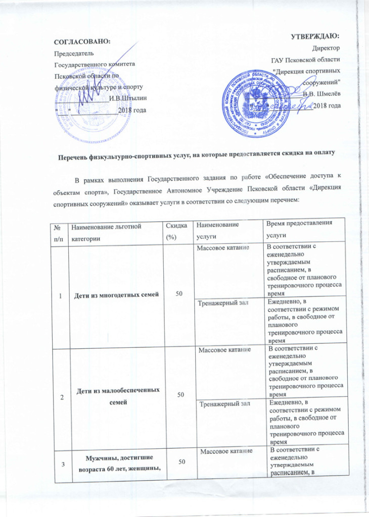 uslugi-2018-1